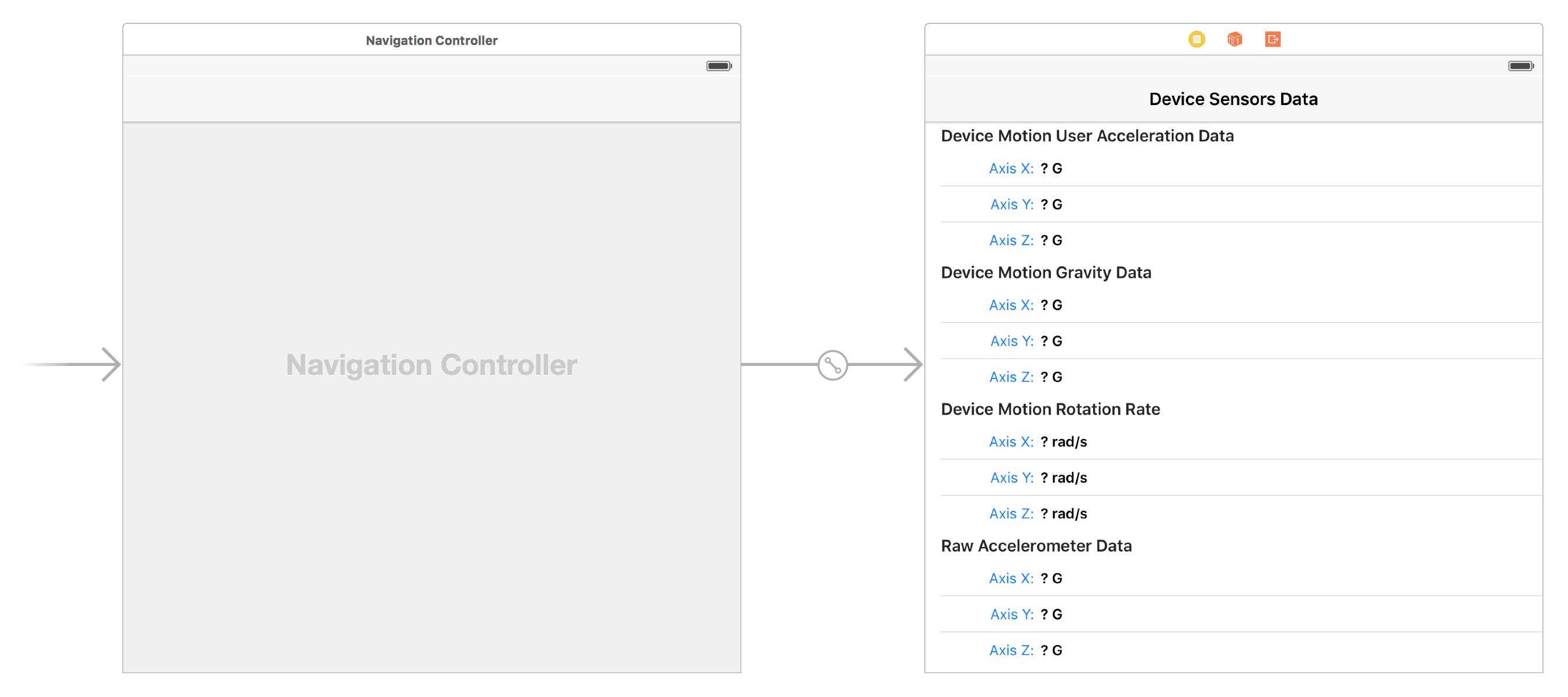 Motion Sensors in iOS - Alex Staravoitau's Blog