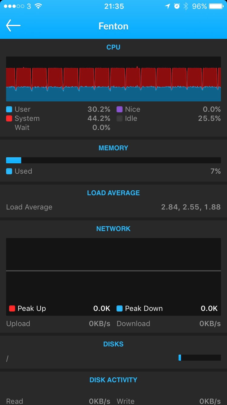 iStat for iOS