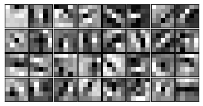 Traffic signs classification with a convolutional network - Alex